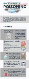 E-Cigarette_Poisoning_Infographic_Print_Page_1