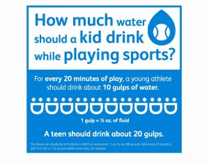 Sports Hydration Infographic2
