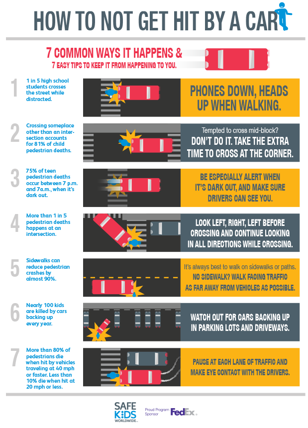 download and share this infographic and these pedestrian safety tips from safe kids worldwide